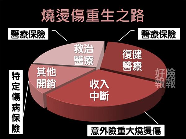 03-%e7%87%92%e7%87%99%e5%82%b7%e9%87%8d%e7%94%9f%e4%b9%8b%e8%b7%af