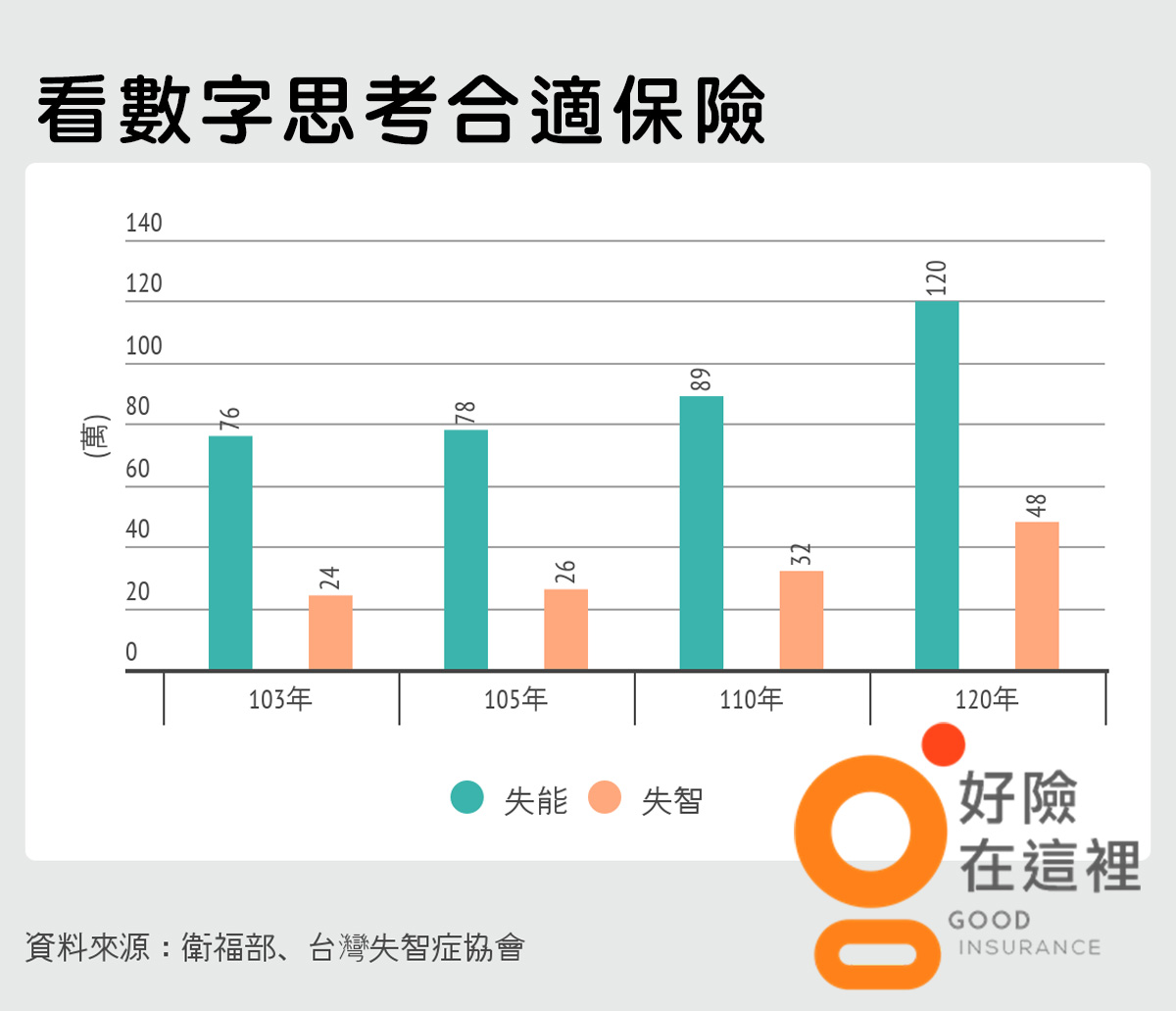 %e7%9c%8b%e6%95%b8%e5%ad%97%e6%80%9d%e8%80%8301